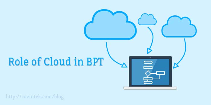 cloud based business process transformation