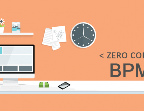 Empower Your Employees Zero Code BPM to Enhance Workflow