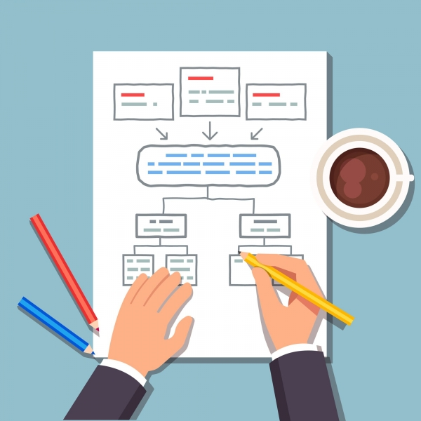 draw workflow and send us to automate free