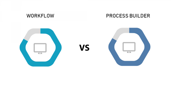 workflow vs process builder a comparison